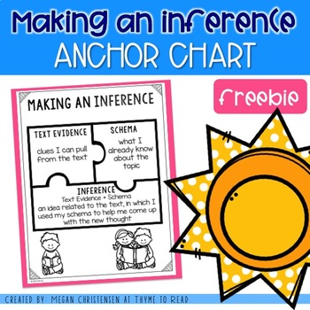 Inferencing Anchor Chart