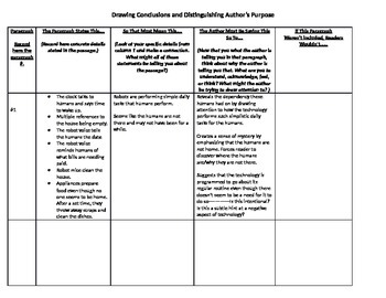 Inferenrring, Drawing Conclusions, & Recognizing Purpose a