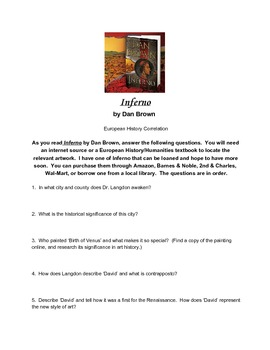 Inferno by Dan Brown Summer Reading Questions for AP Europ