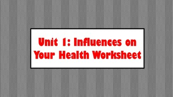Influences on Your Health