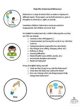 Info Sheet - Help me understand behaviour