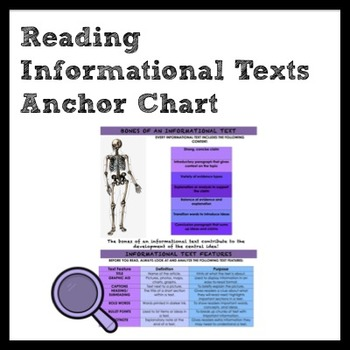 Info Text Anchor Chart