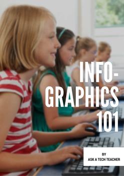 Infographics 101