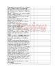 Informal Elementary Social Skills Checklist