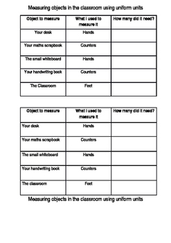 Informal Measurement Using the classroom