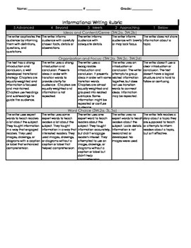 Information, Opinion, and Narrative Writing Grading Rubrics