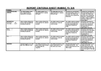 Information Report Criteria Rubric