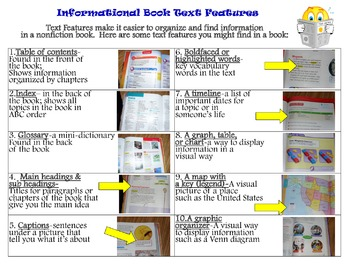 Informational Book AND Internet Text Features Charts-Grade 3