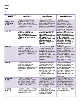 Informational Essay Rubric aligned to CCSS grade 8