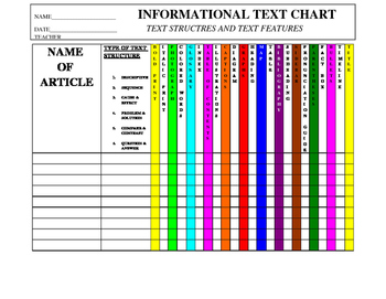 Informational Text Features and Structures Chart