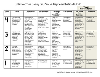 Informative Essay and Visual Representation Rubric