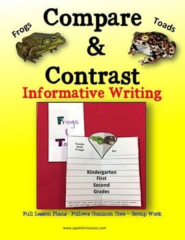 Frogs & Toads - Compare and Contrast - Writing - w/ Plans
