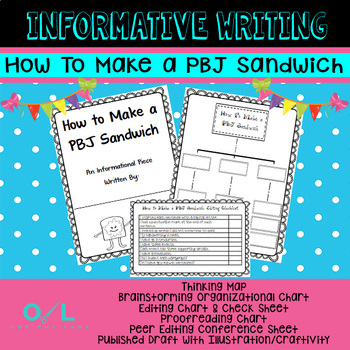 Informative Writing - How To Make A Peanut Butter Jelly Sandwich