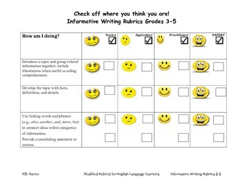 Informative Writing Rubrics for ELLs