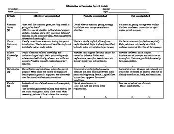Informative or Persuasive Speech Rubric