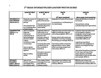 Informative/Explanatory Writing Rubric for 5th Grade