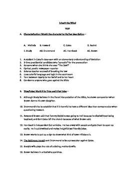 Inherit the Wind Summative Exam