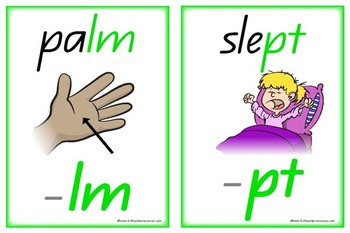 Initial and Final Consonant Blends Charts and Words -  IN