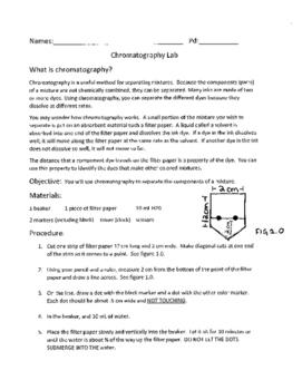 Ink Chromatography Lab