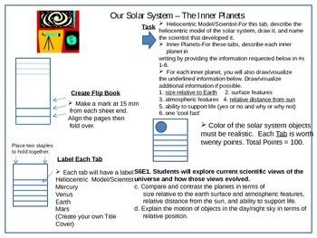 Inner Planets Flip Book
