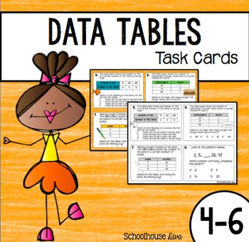 Input Output Tables Task Cards