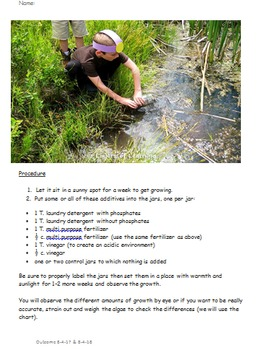 Inquiry Based Learning and Scientific Method for Water Pollution