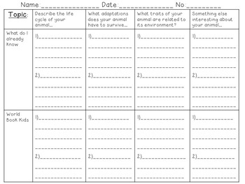 Inquiry Chart Introduction and Graphic Organizer