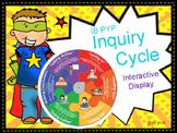 INQUIRY CYCLE DISPLAY IB PYP