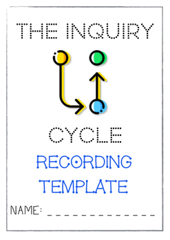 Inquiry Cycle  - Recording Template
