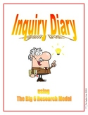 Inquiry Diary
