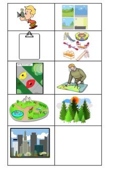 Inquiry (Geography vocabulary)