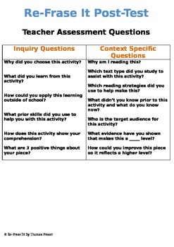Inquiry and Comprehension Post Test Questions