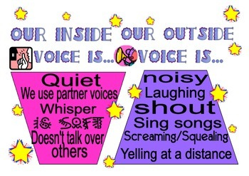 Inside Voice / Outside Voice Poster