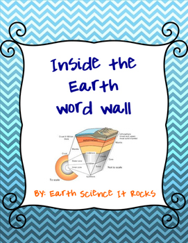 Inside the Earth Word Wall