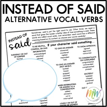 Free Download: Instead of Said Vocal Verb List