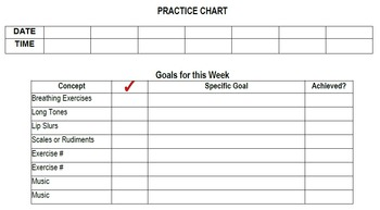 Instrumental Practice Chart & Reflection