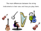 Instruments of the Orchestra- Presentation, Oral Quiz and