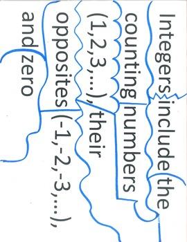 Integer Definition Puzzle