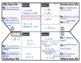 Integer Math Foldable Graphic Organizer