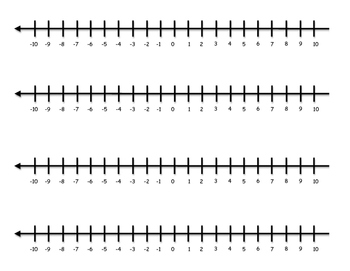FREEBIE: Integer Number Line