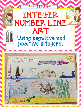 Integer Number Line Art Activity -Positive and Negative Nu