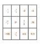 Integer Rummy Card Game