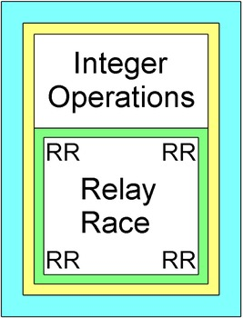 Integers - Integer Operations RELAY RACE Game (8 rounds of