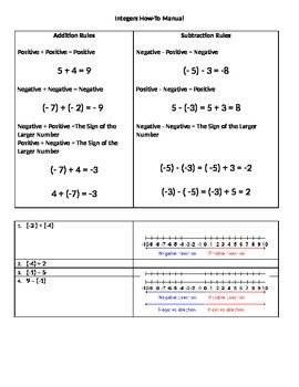 Integers - Adding and Subtracting Resource Guide