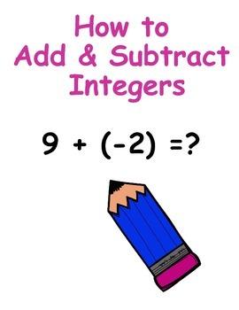 Adding & Subtracting Integers Visual Desk Aids How To Add