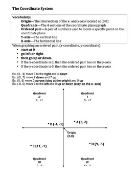 Integers (Coordinate System): Notes, Worksheet, Assessment