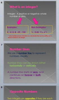 Integers & Negative Numbers Full Lesson & Resources to Int