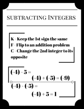 Integer Posters (Addition, Subtraction, Multiplication and