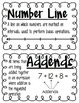 Integers Vocabulary-Word Wall-Vocabulary Cards