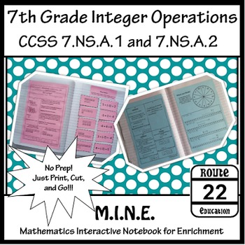 Integers Notes and Activities